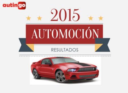 Sector automoción 2015
