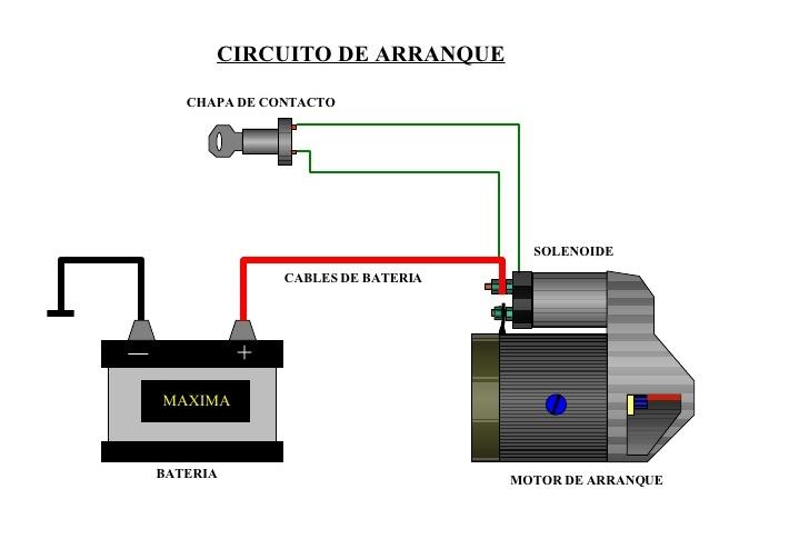 batería diagrama